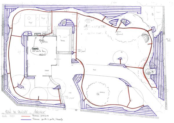 Les Jardins à l'Ancienne, jardin art nouveau, plan arrosage
