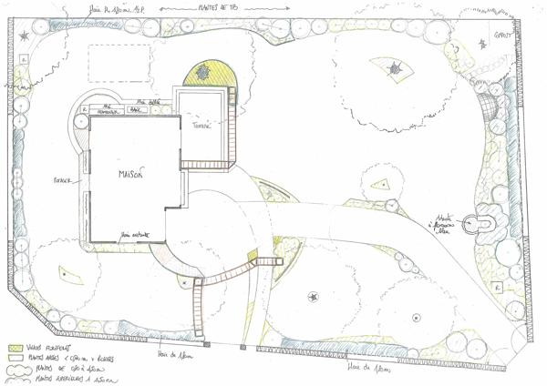 Les Jardins à l'Ancienne, jardin art nouveau, plan massifs