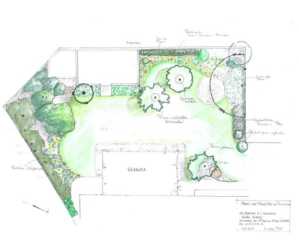 Les Jardins à l'Ancienne, Jardin urbain, plan projet
