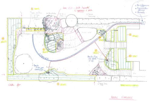 - Les Jardins à l'Ancienne-Nicolas-Gobert-Viroflay-78-Plan-arrosage-Kl